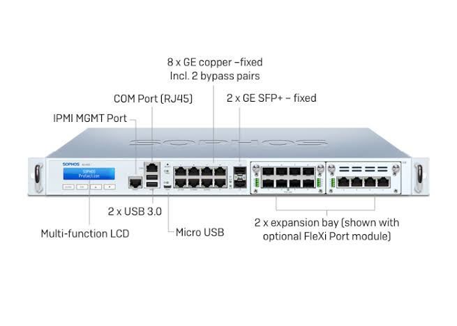 Sophos XG 210 Series Firewall Appliances 2
