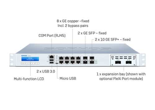 Sophos XG 330 Series Firewall Appliances 2