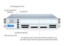 Sophos XG 550 Series Firewall Appliances 2