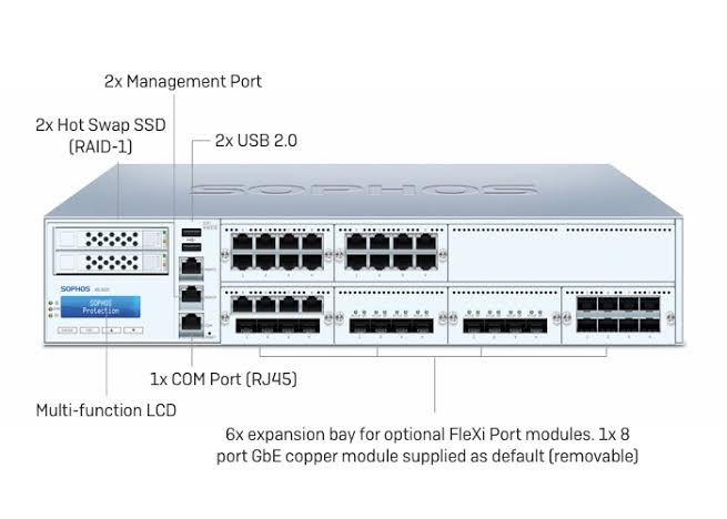 Sophos XG 650 Series Firewall Appliances